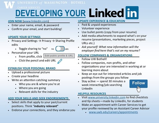 Develop your LinkedIn using the step-by-step guide